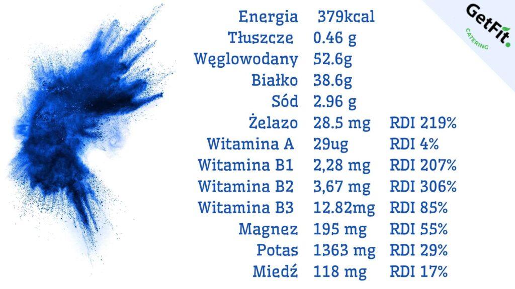 Niebieska spirulina wartości odżywcze