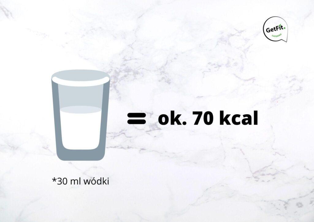 Ile kalorii ma kieliszek wódki