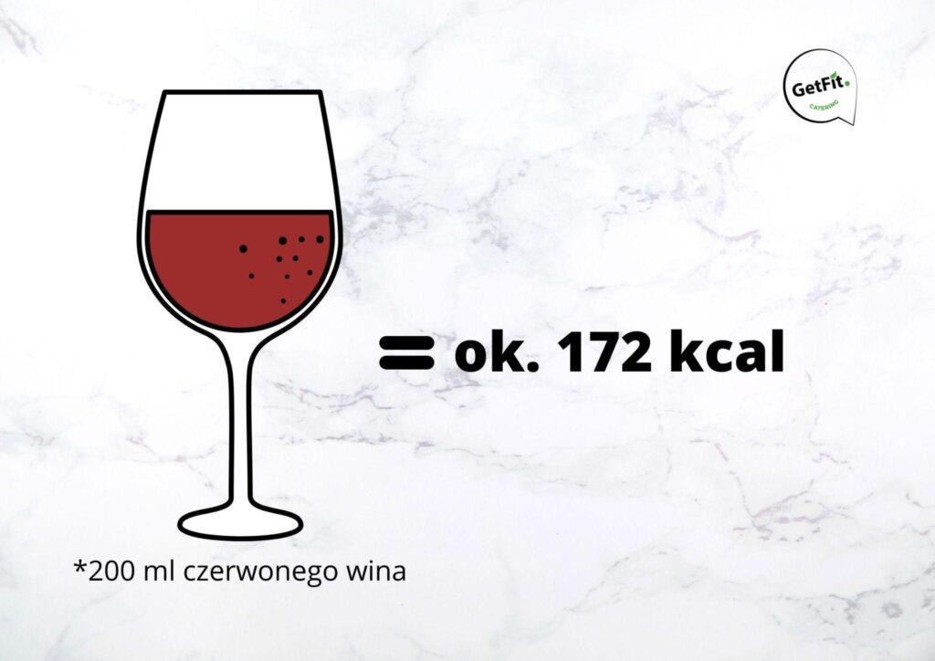 Ile kalorii ma wino czerwone