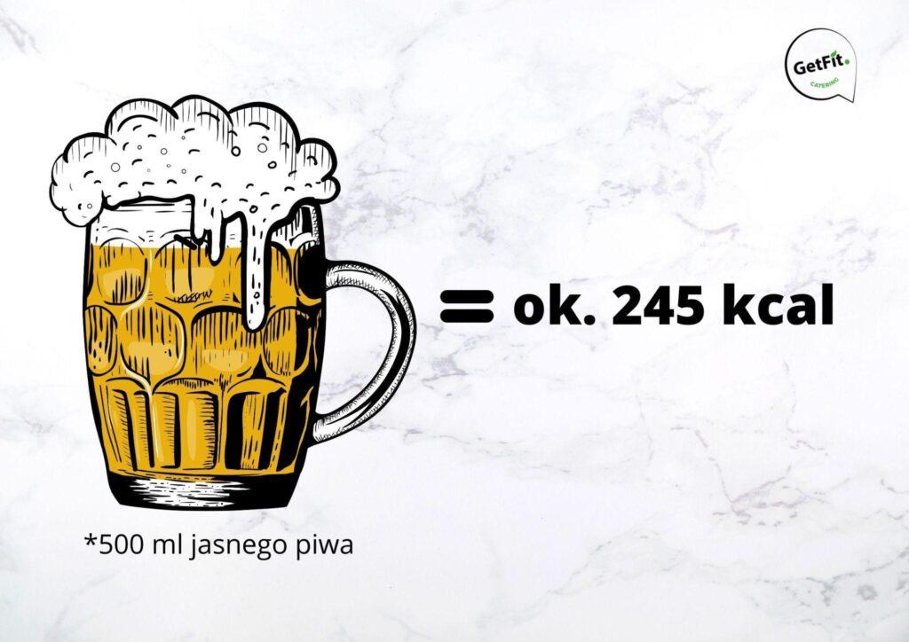 ile kalorii ma piwo