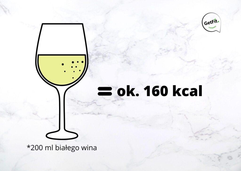 Ile kalorii ma wino białe